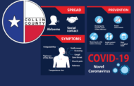 Collin County reports 151 new COVID cases